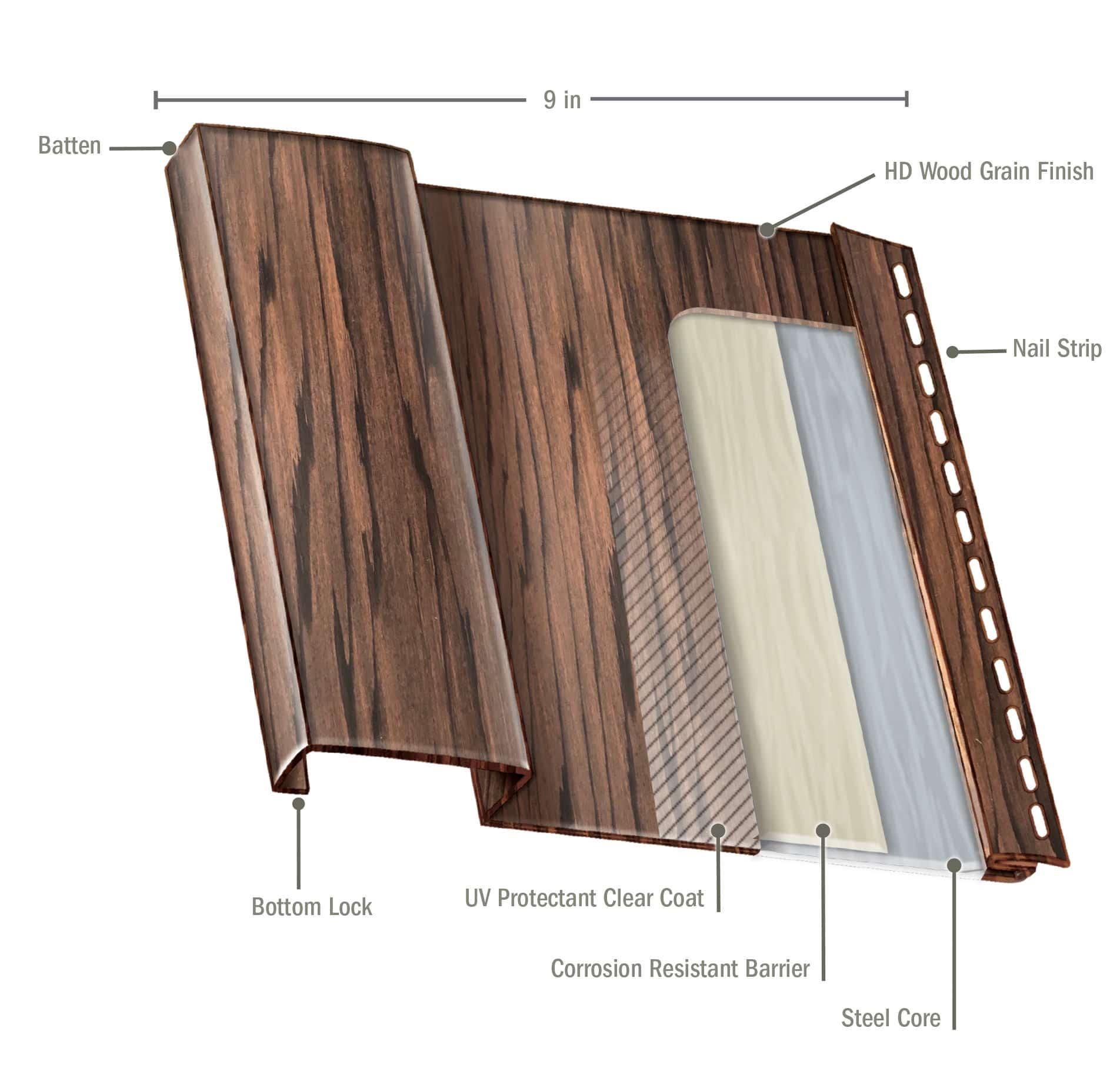 Board and Batten Steel Siding | TruLog Siding